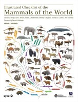 Illustrated Checklist of the Mammals of the World (2 Volume Set)